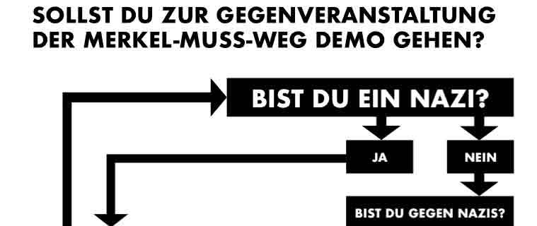 Eine Entscheidungshilfe Zur Merkel Muss Weg Gegendemo Blogbuzzterde